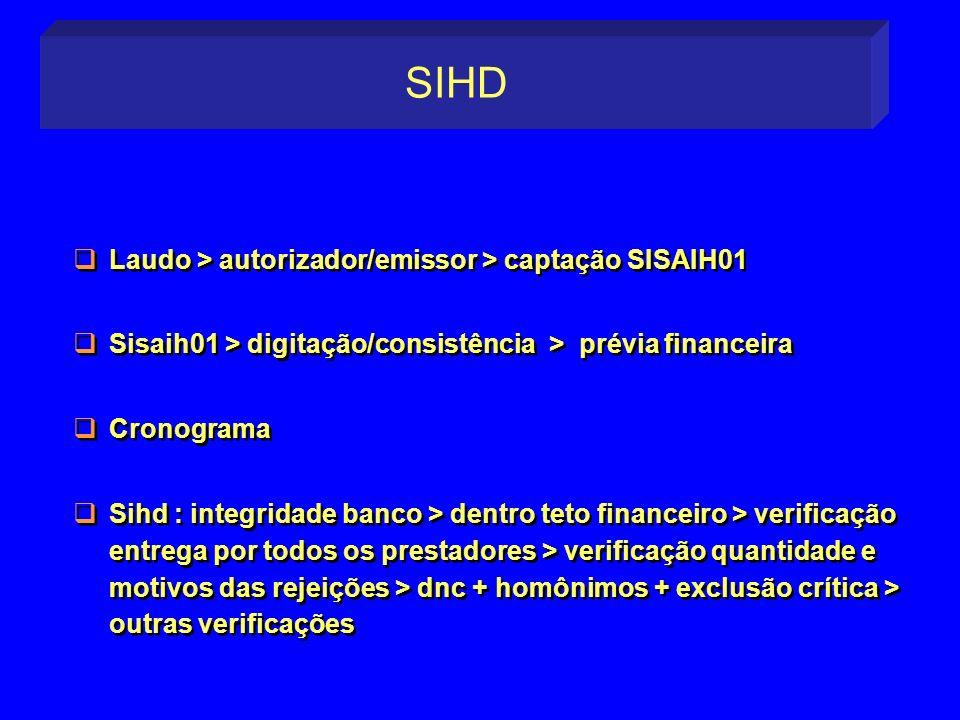 SIHD Laudo > autorizador/emissor > captação SISAIH01