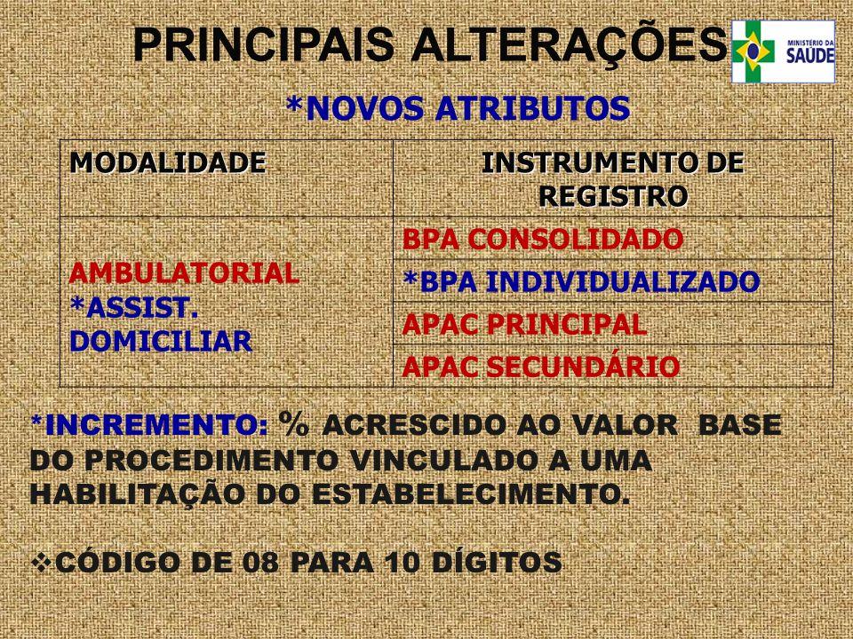 PRINCIPAIS ALTERAÇÕES INSTRUMENTO DE REGISTRO