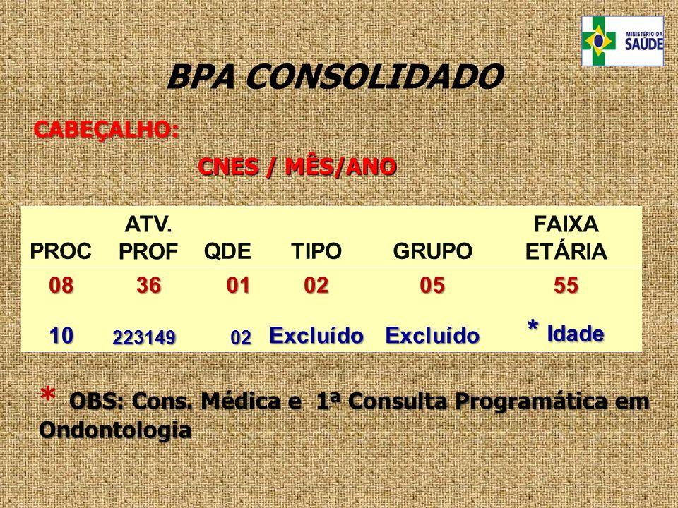 BPA CONSOLIDADO * Idade