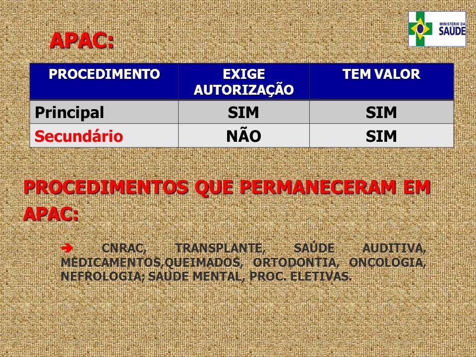 APAC: PROCEDIMENTOS QUE PERMANECERAM EM APAC: Principal SIM Secundário