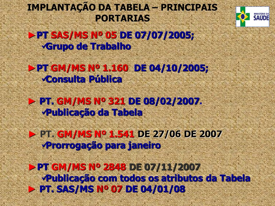 IMPLANTAÇÃO DA TABELA – PRINCIPAIS PORTARIAS