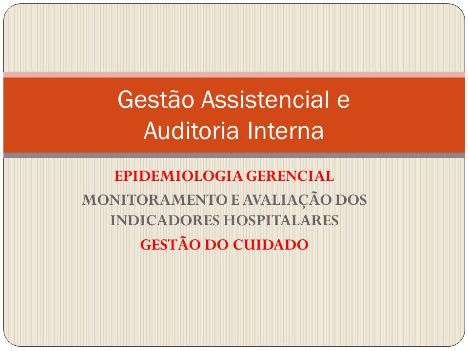 Gestão Assistencial e Auditoria Interna
