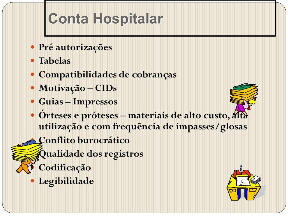 Conta Hospitalar Pré autorizações Tabelas