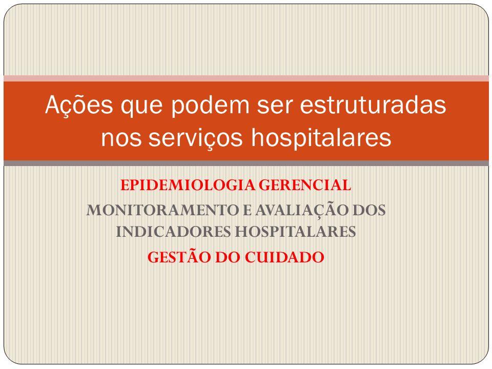 Ações que podem ser estruturadas nos serviços hospitalares