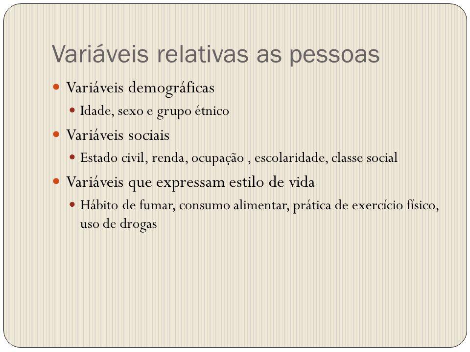 Variáveis relativas as pessoas