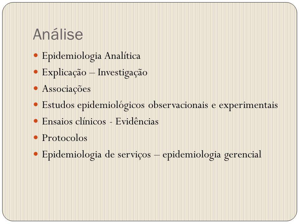 Análise Epidemiologia Analítica Explicação – Investigação Associações