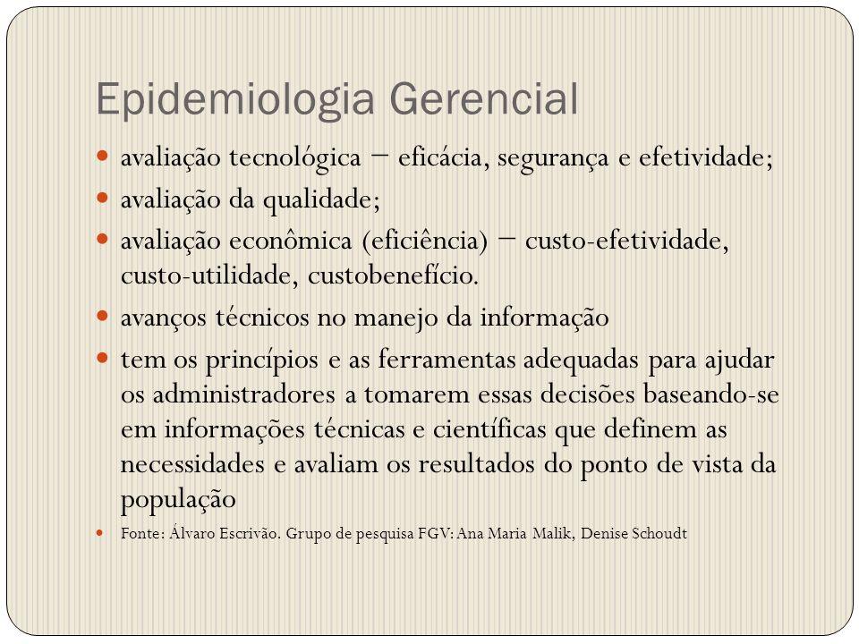Epidemiologia Gerencial