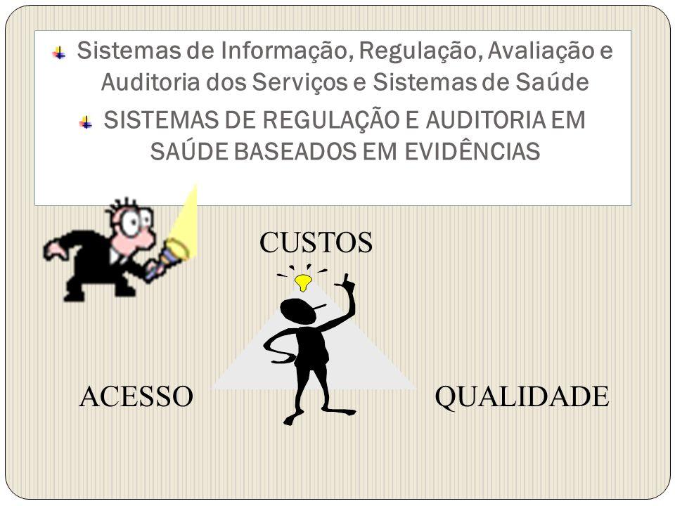 SISTEMAS DE REGULAÇÃO E AUDITORIA EM SAÚDE BASEADOS EM EVIDÊNCIAS