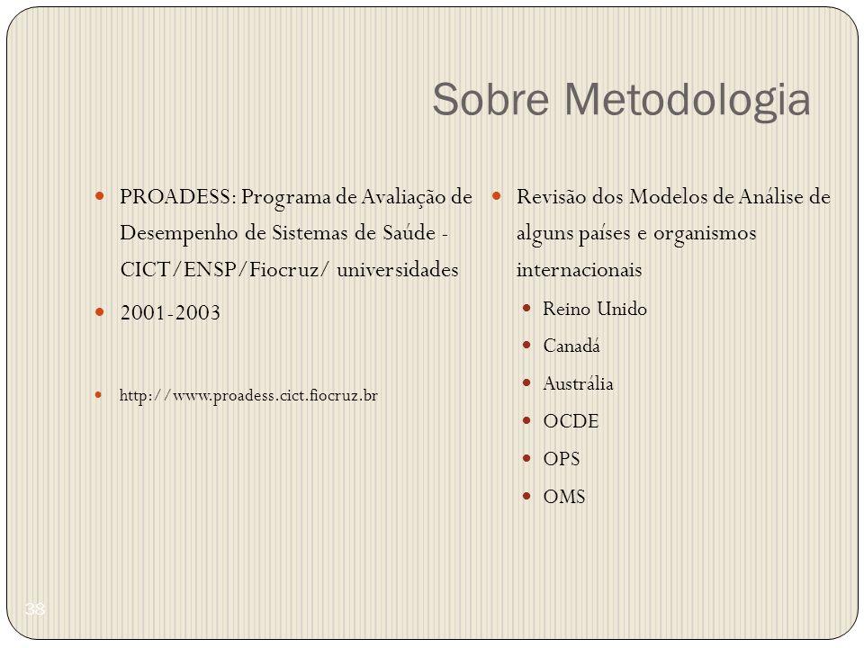 Sobre Metodologia PROADESS: Programa de Avaliação de Desempenho de Sistemas de Saúde - CICT/ENSP/Fiocruz/ universidades.
