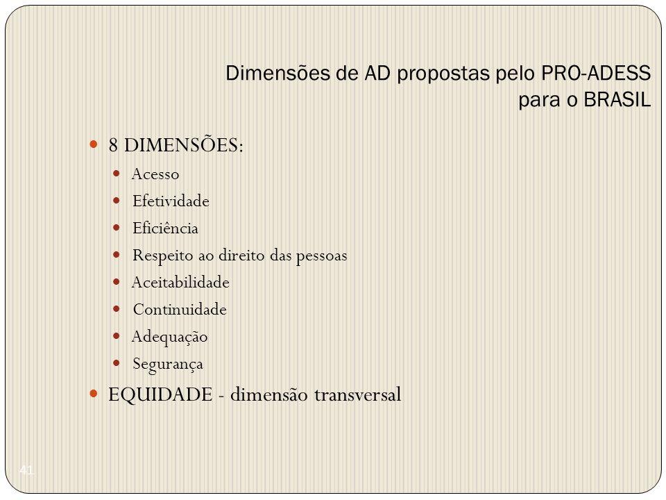 Dimensões de AD propostas pelo PRO-ADESS para o BRASIL