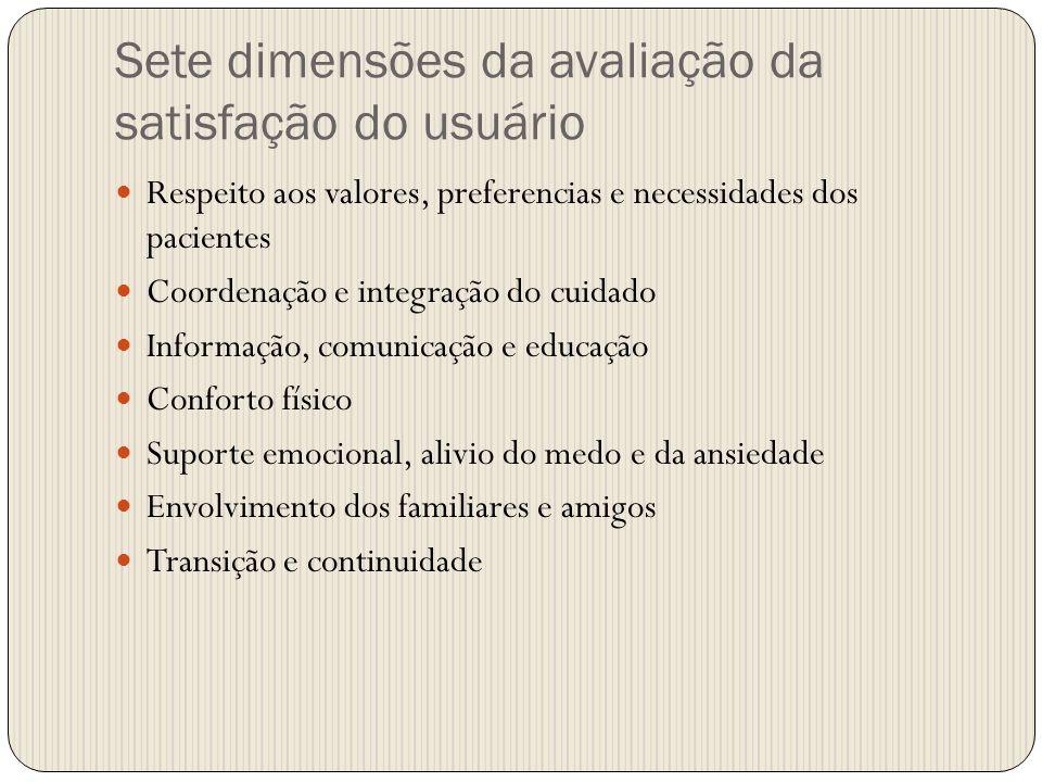 Sete dimensões da avaliação da satisfação do usuário