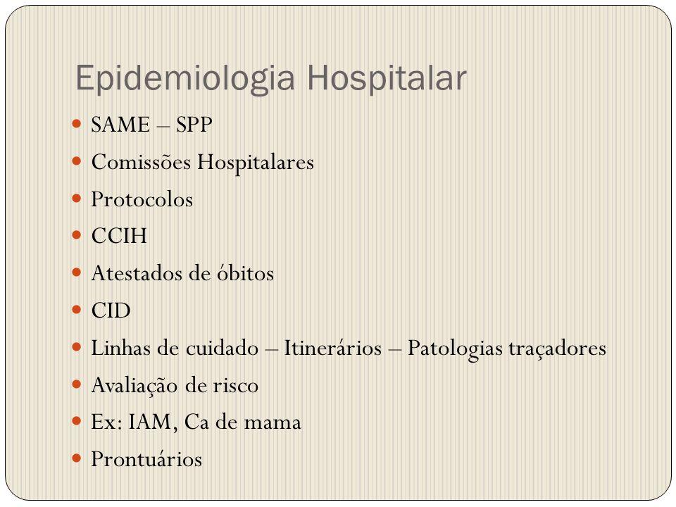 Epidemiologia Hospitalar