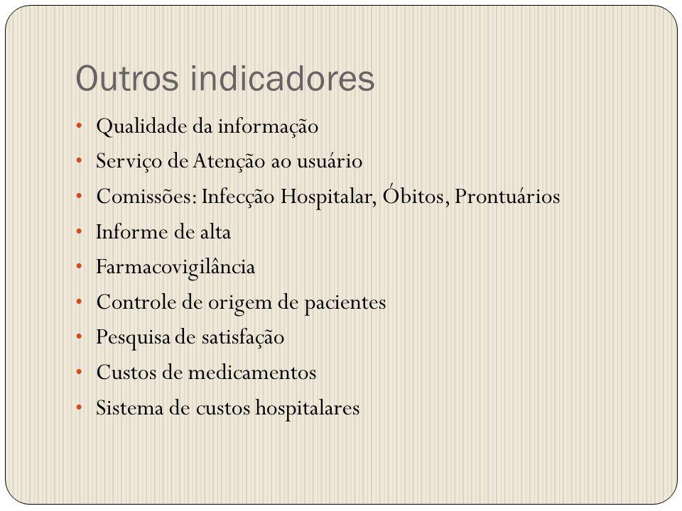 Outros indicadores Qualidade da informação