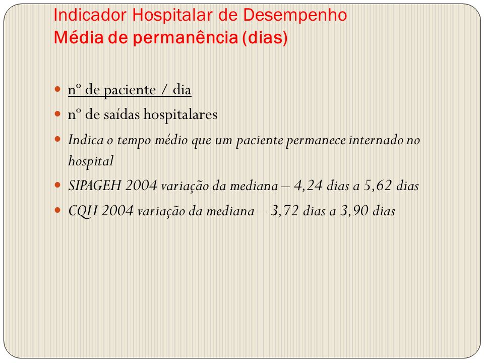 Indicador Hospitalar de Desempenho Média de permanência (dias)