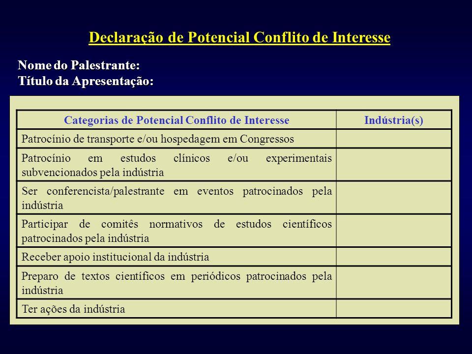 Declaração de Potencial Conflito de Interesse