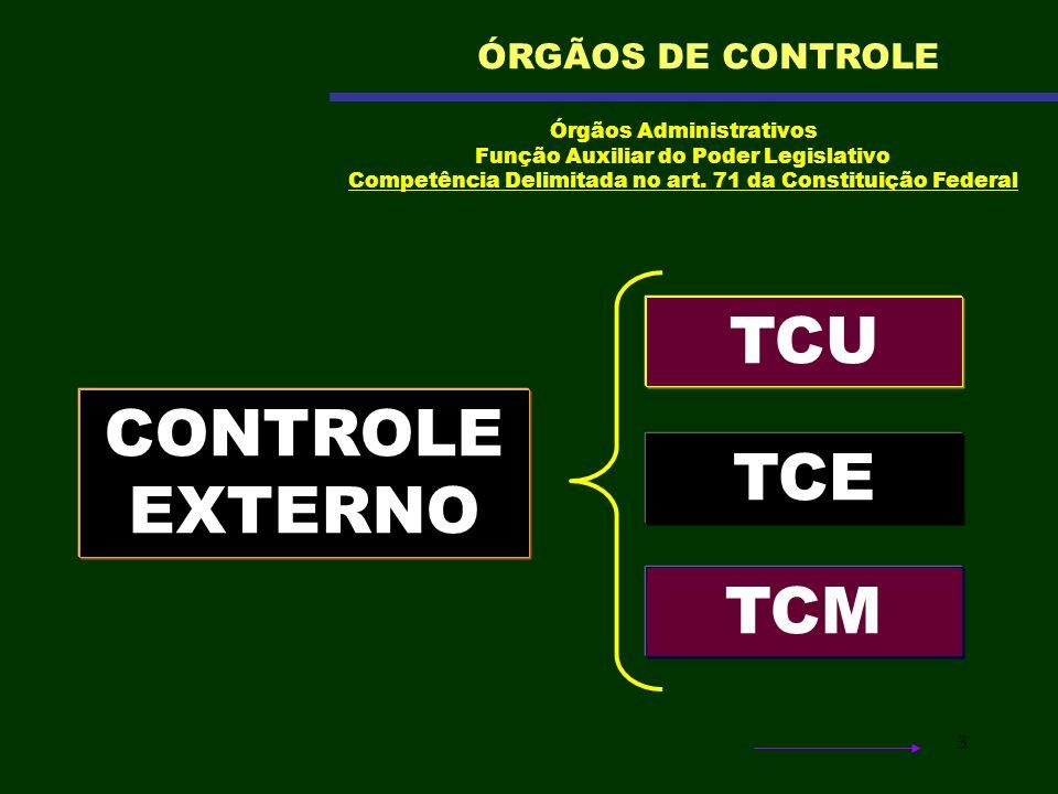 TCU CONTROLE EXTERNO TCE TCM