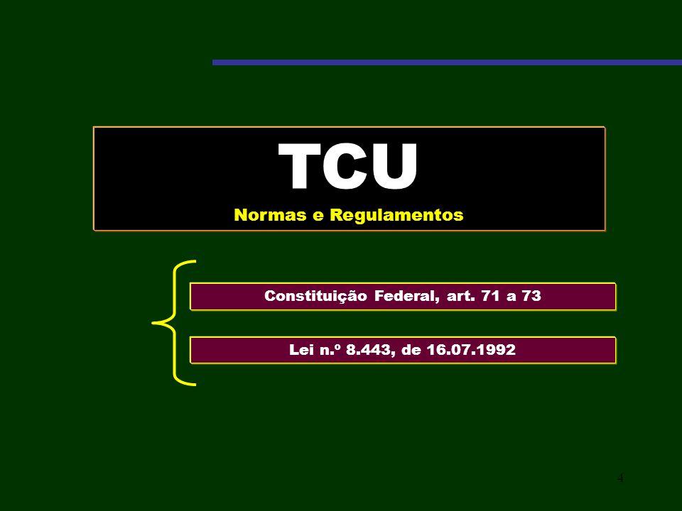 TCU Normas e Regulamentos Constituição Federal, art. 71 a 73