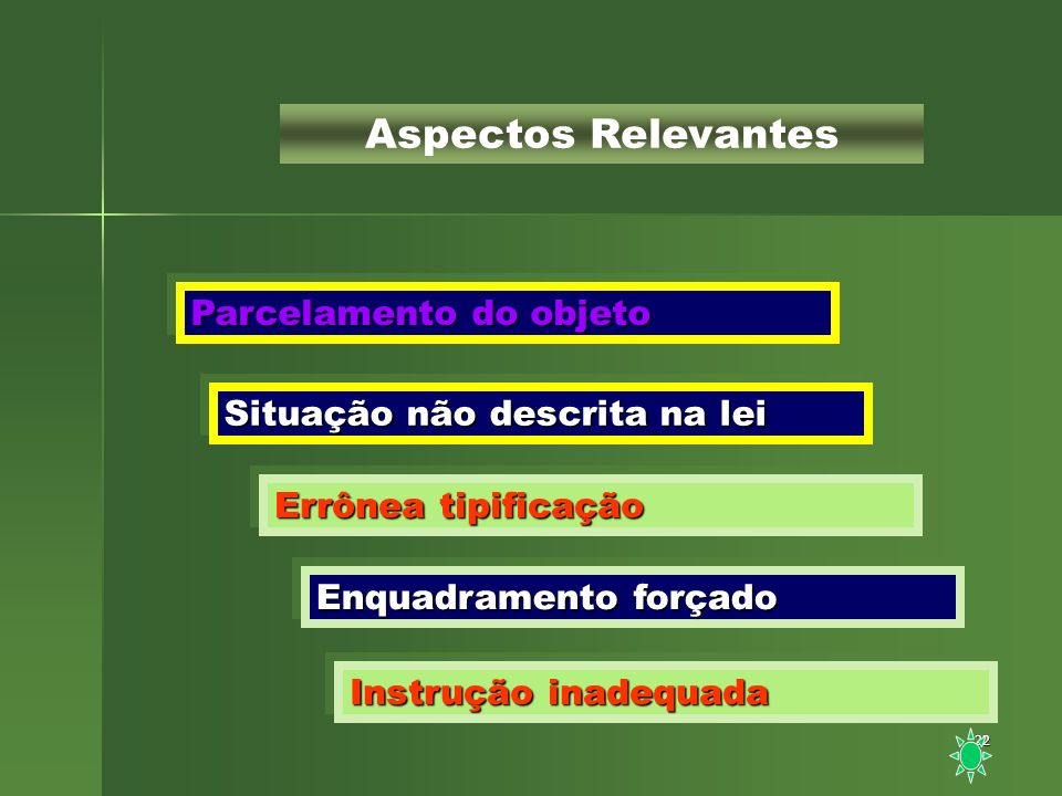 Aspectos Relevantes Parcelamento do objeto