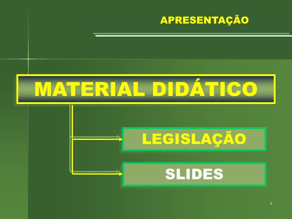 APRESENTAÇÃO MATERIAL DIDÁTICO LEGISLAÇÃO SLIDES