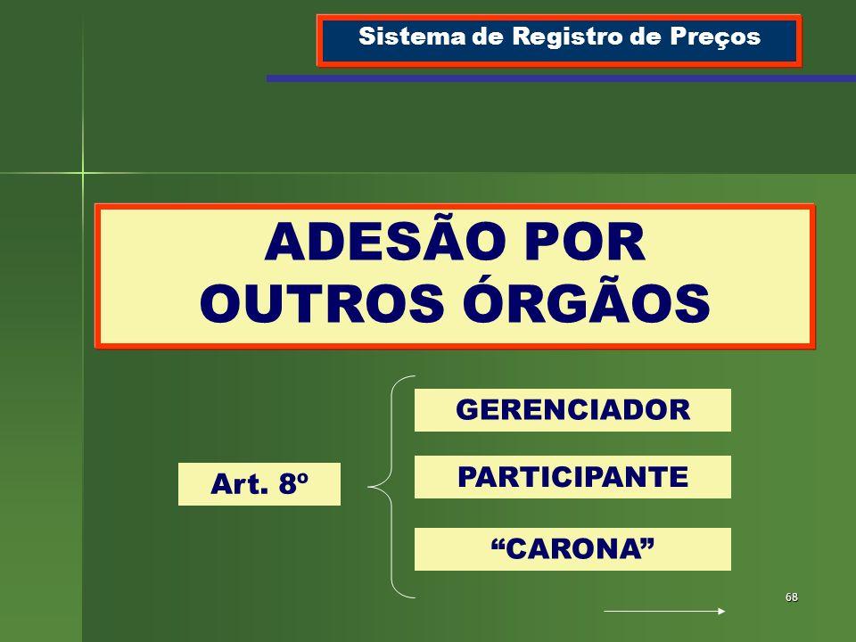 Sistema de Registro de Preços ADESÃO POR OUTROS ÓRGÃOS