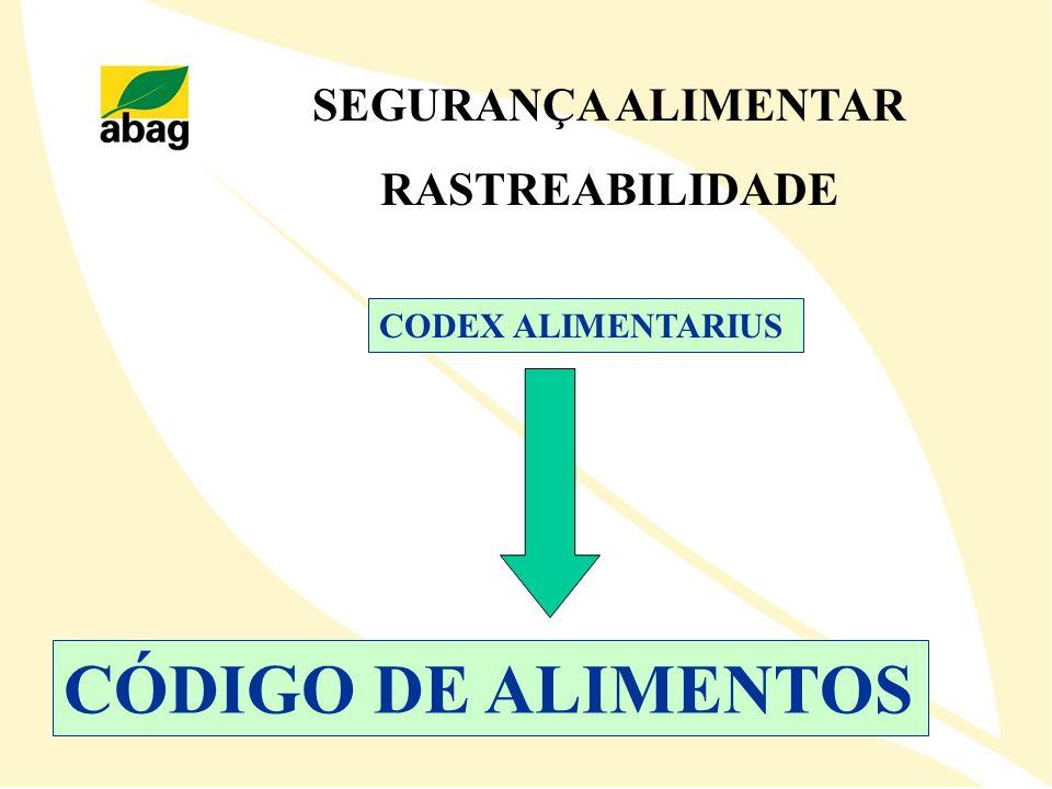 CÓDIGO DE ALIMENTOS SEGURANÇA ALIMENTAR RASTREABILIDADE