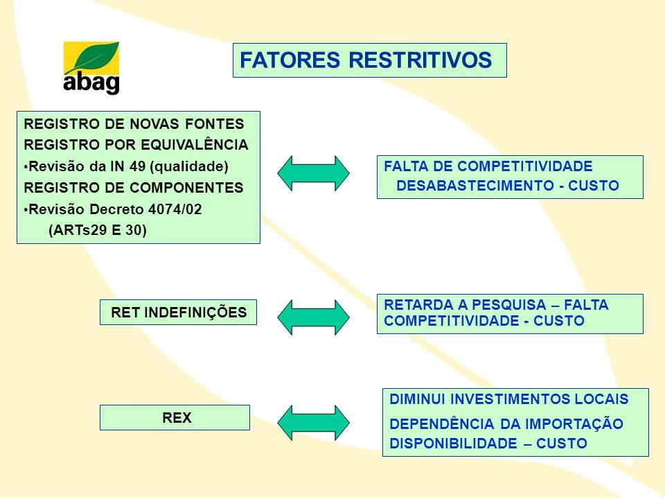 FATORES RESTRITIVOS REGISTRO DE NOVAS FONTES REGISTRO POR EQUIVALÊNCIA