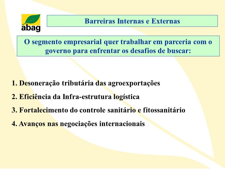 Barreiras Internas e Externas