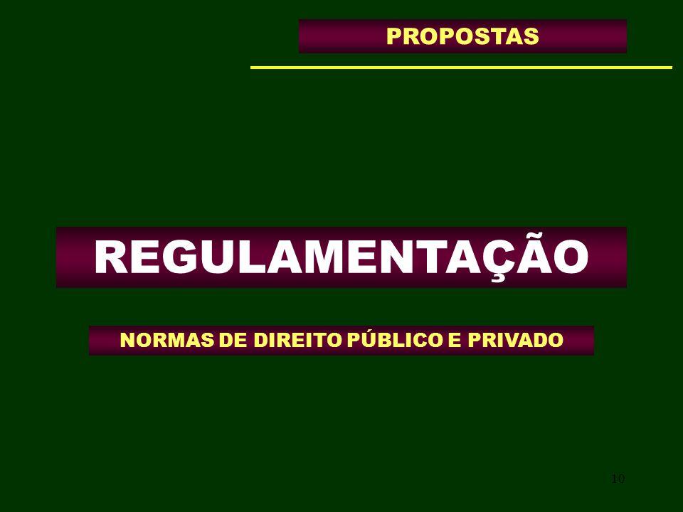 NORMAS DE DIREITO PÚBLICO E PRIVADO