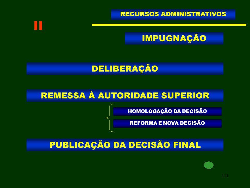 II IMPUGNAÇÃO DELIBERAÇÃO REMESSA À AUTORIDADE SUPERIOR