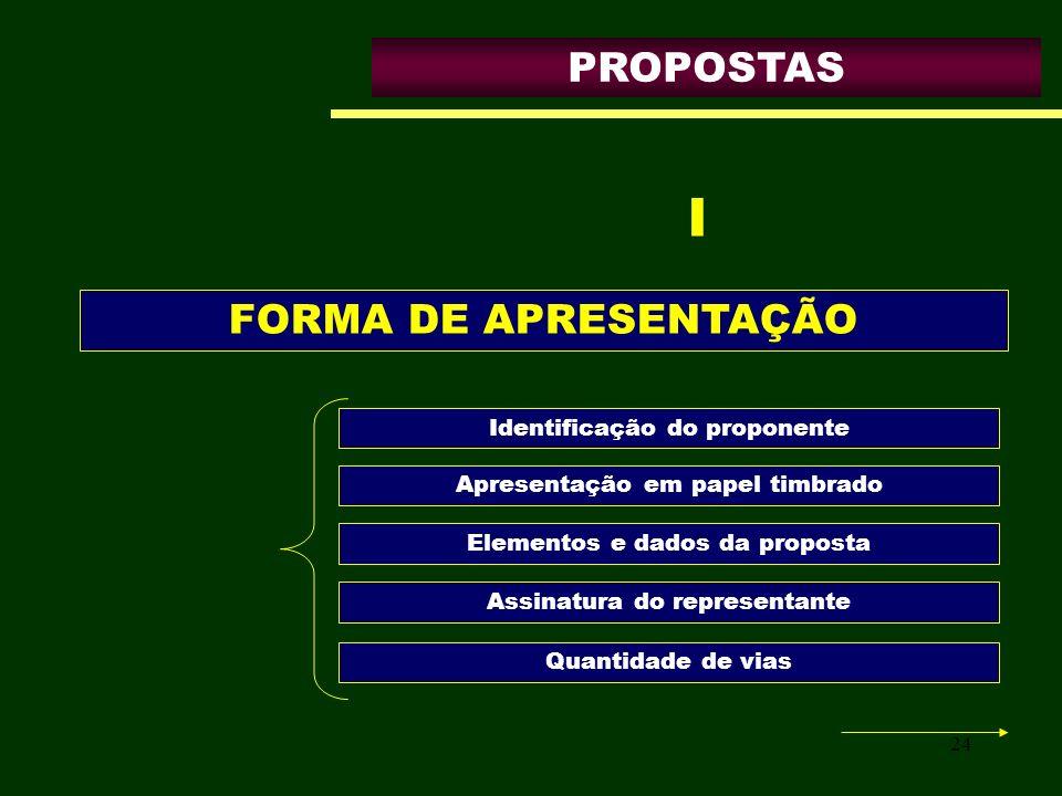 I PROPOSTAS FORMA DE APRESENTAÇÃO Identificação do proponente