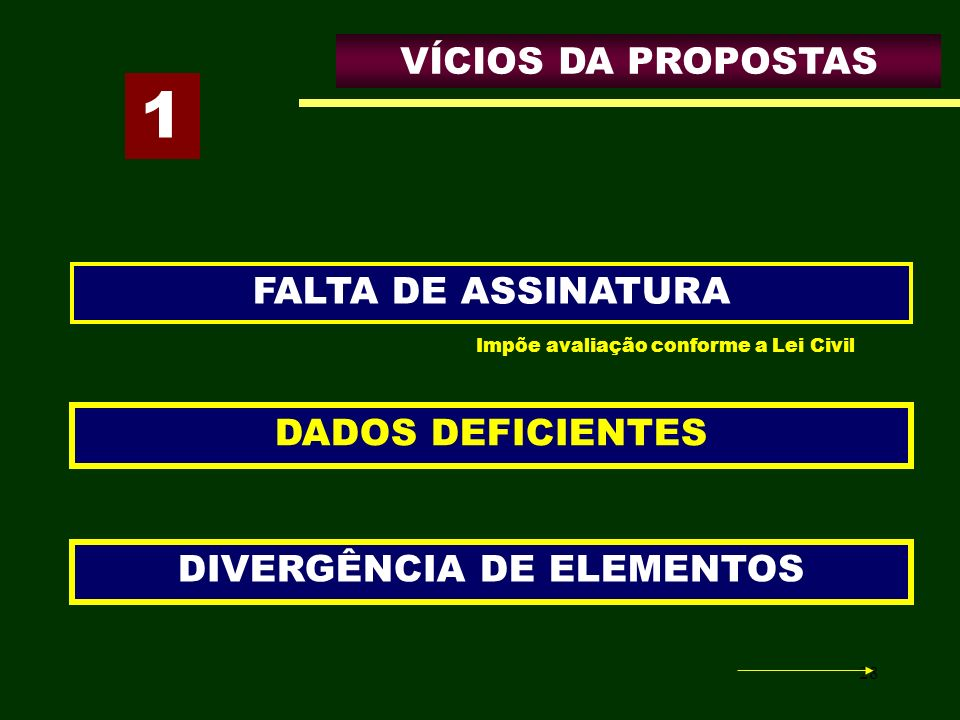 1 VÍCIOS DA PROPOSTAS FALTA DE ASSINATURA DADOS DEFICIENTES