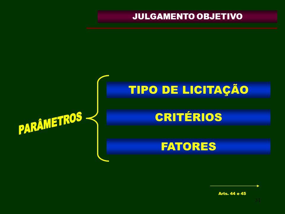 TIPO DE LICITAÇÃO CRITÉRIOS FATORES JULGAMENTO OBJETIVO PARÂMETROS