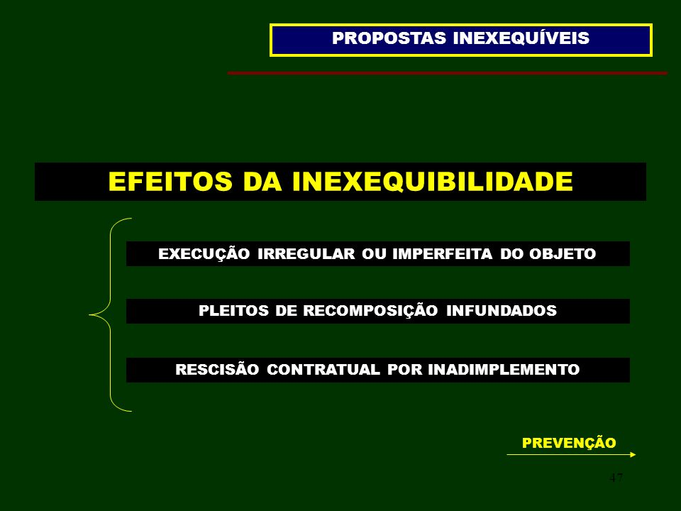 EFEITOS DA INEXEQUIBILIDADE