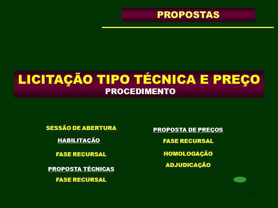 LICITAÇÃO TIPO TÉCNICA E PREÇO PROCEDIMENTO