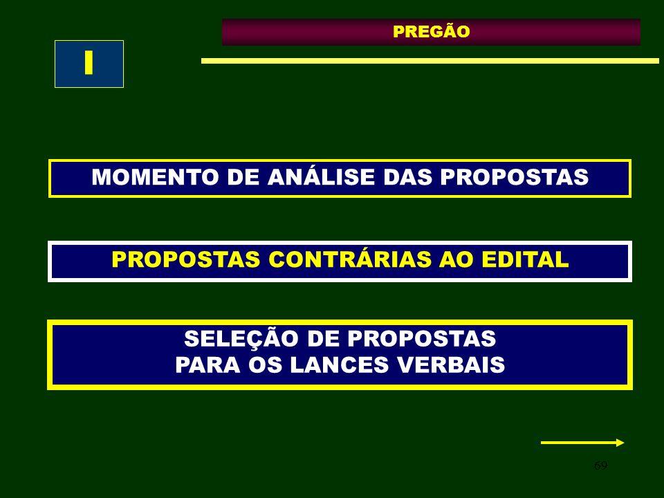 I MOMENTO DE ANÁLISE DAS PROPOSTAS PROPOSTAS CONTRÁRIAS AO EDITAL