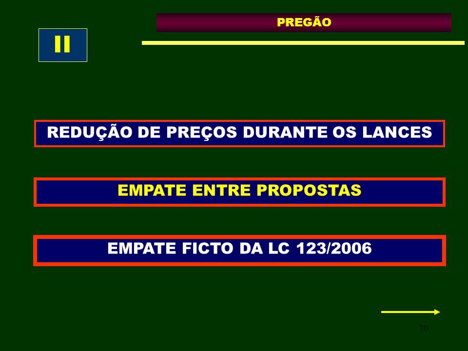 II REDUÇÃO DE PREÇOS DURANTE OS LANCES EMPATE ENTRE PROPOSTAS