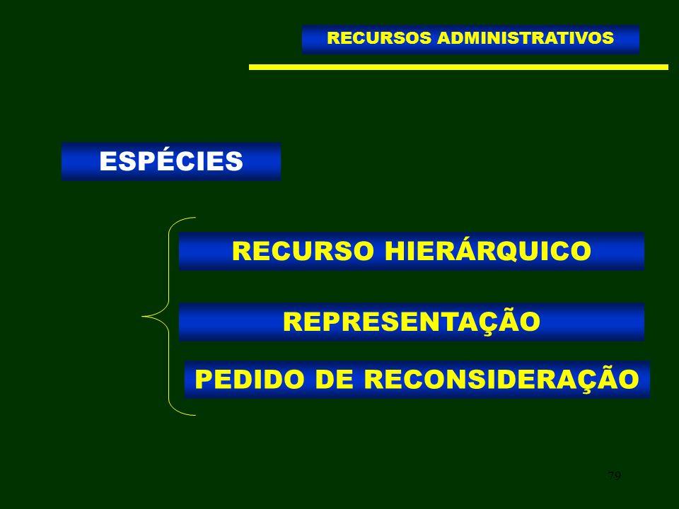 PEDIDO DE RECONSIDERAÇÃO