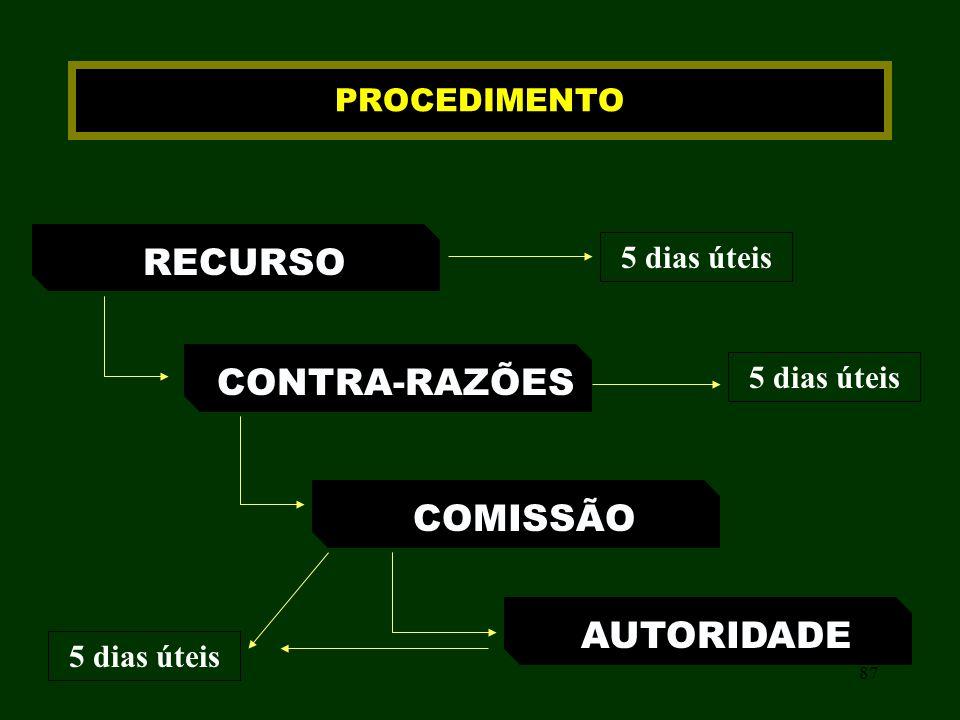 RECURSO CONTRA-RAZÕES COMISSÃO AUTORIDADE