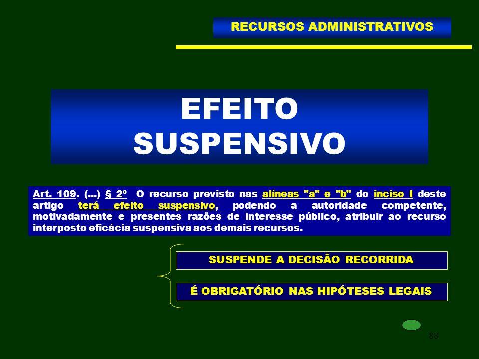 EFEITO SUSPENSIVO RECURSOS ADMINISTRATIVOS