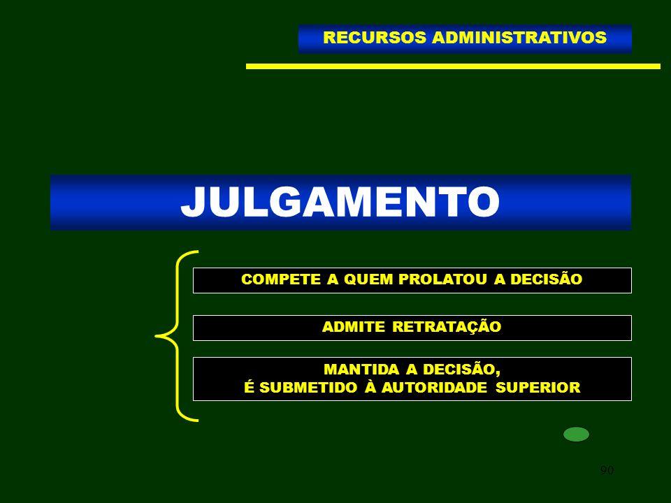 JULGAMENTO RECURSOS ADMINISTRATIVOS COMPETE A QUEM PROLATOU A DECISÃO