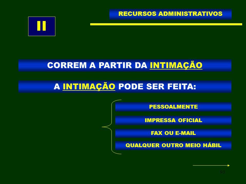 II CORREM A PARTIR DA INTIMAÇÃO A INTIMAÇÃO PODE SER FEITA: