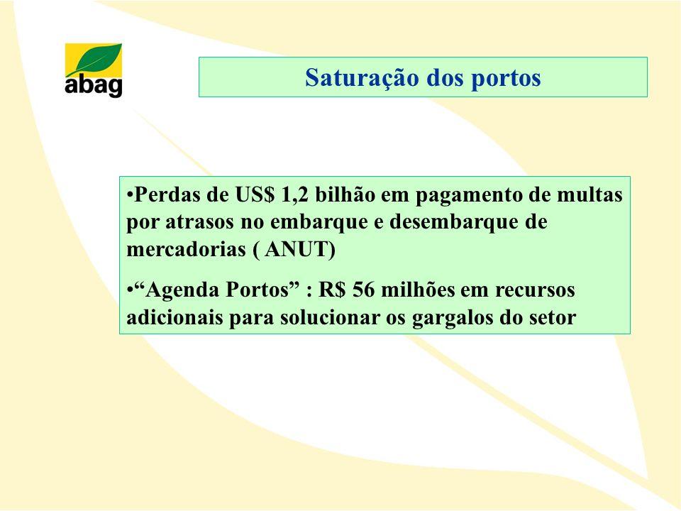 Saturação dos portos Perdas de US$ 1,2 bilhão em pagamento de multas por atrasos no embarque e desembarque de mercadorias ( ANUT)
