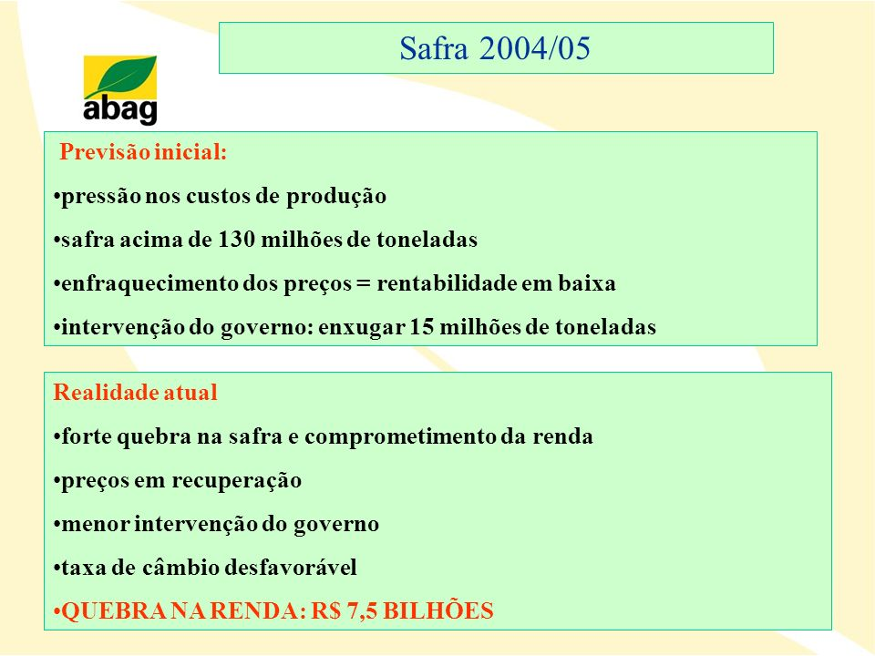 Safra 2004/05 Previsão inicial: pressão nos custos de produção