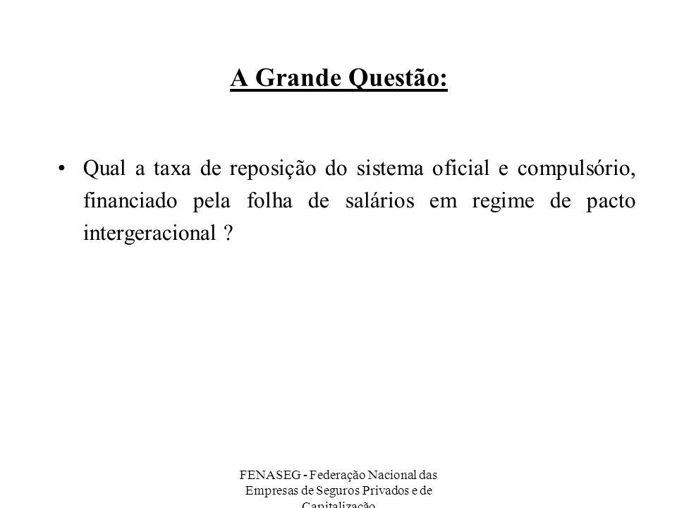 A Grande Questão: Qual a taxa de reposição do sistema oficial e compulsório, financiado pela folha de salários em regime de pacto intergeracional