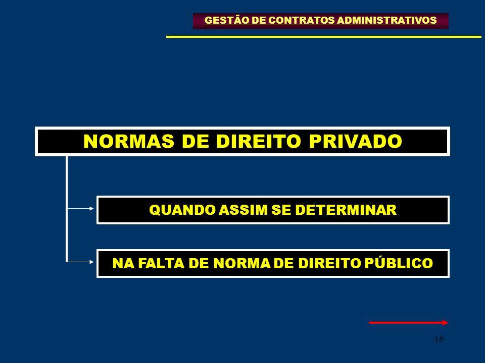 NORMAS DE DIREITO PRIVADO