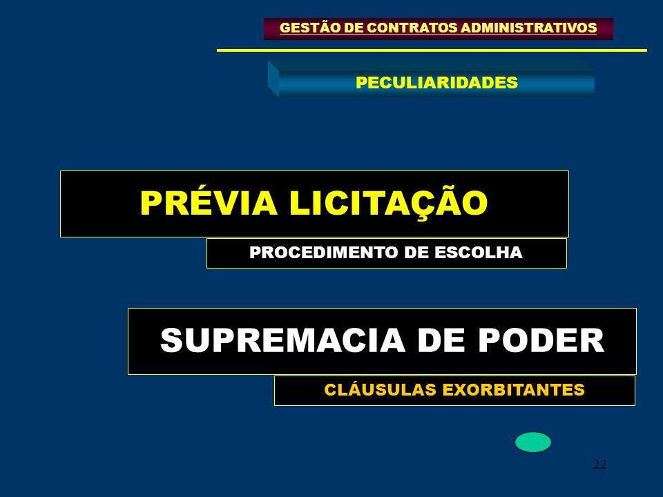 PRÉVIA LICITAÇÃO SUPREMACIA DE PODER PECULIARIDADES