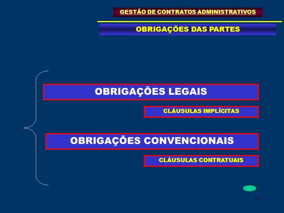 OBRIGAÇÕES CONVENCIONAIS