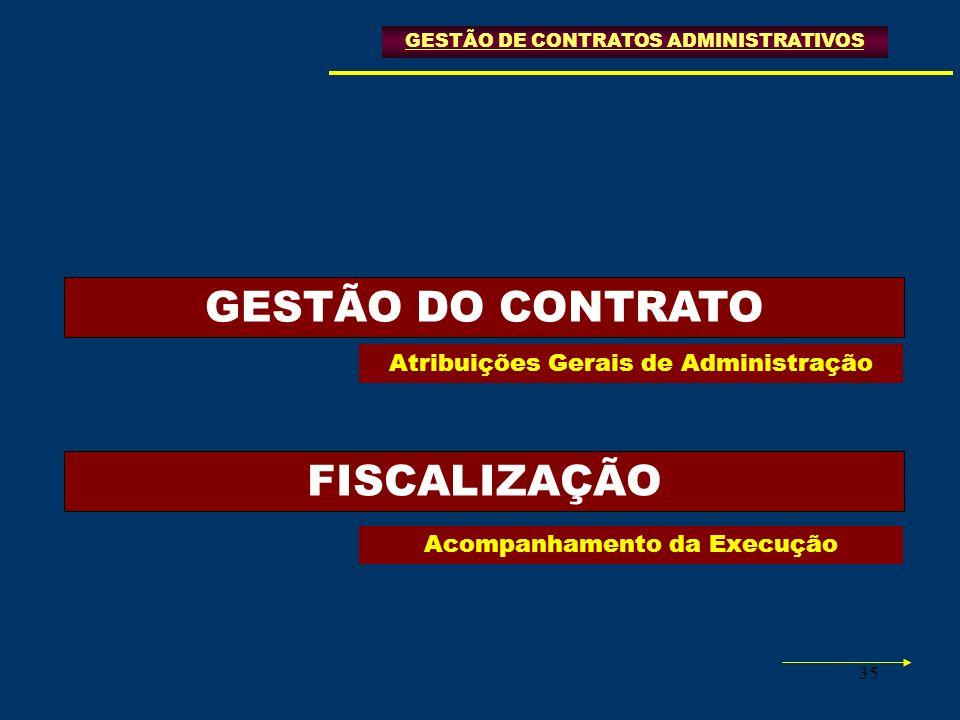 GESTÃO DO CONTRATO FISCALIZAÇÃO