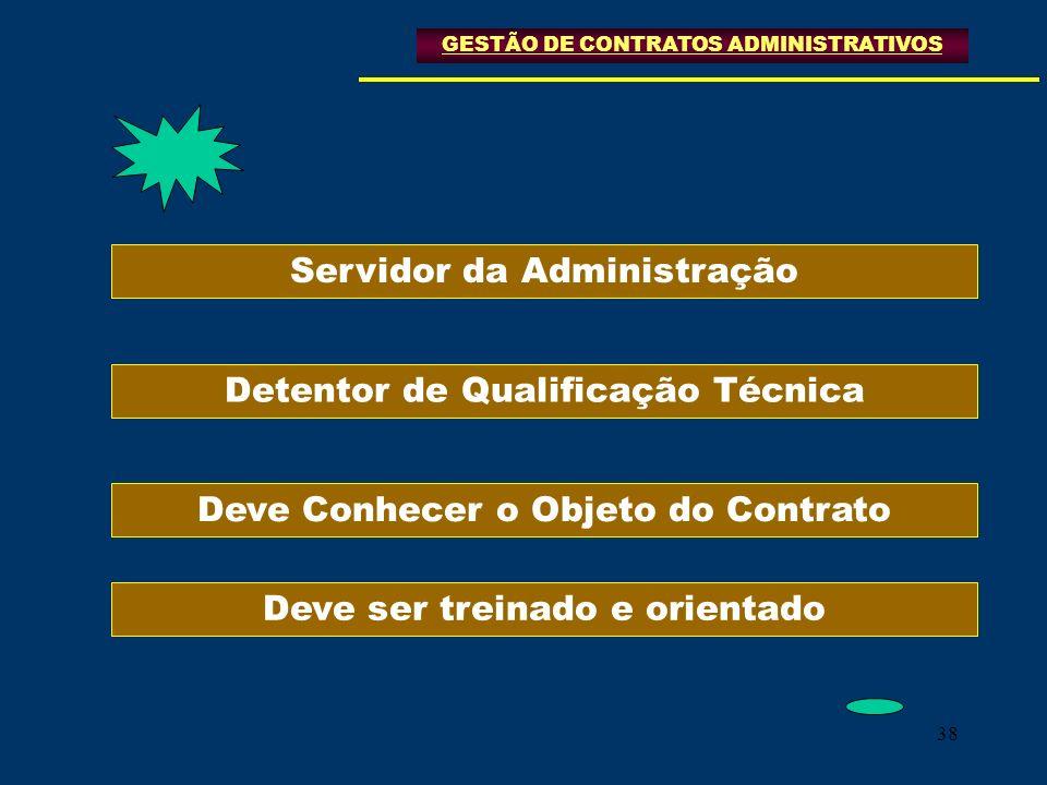 Servidor da Administração