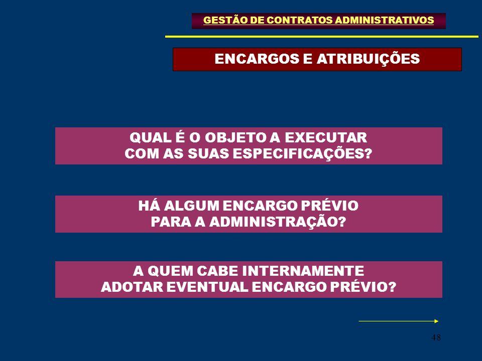 ENCARGOS E ATRIBUIÇÕES